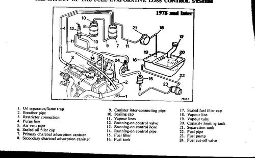 mg mgb fuel line diagram  mg  free engine image for user