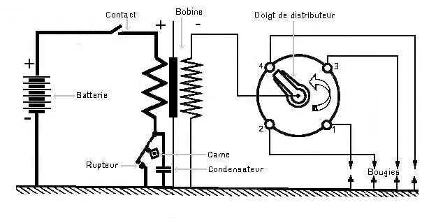 Forum mg afficher le sujet red marrage de ma mg - Comment controler un condensateur ...